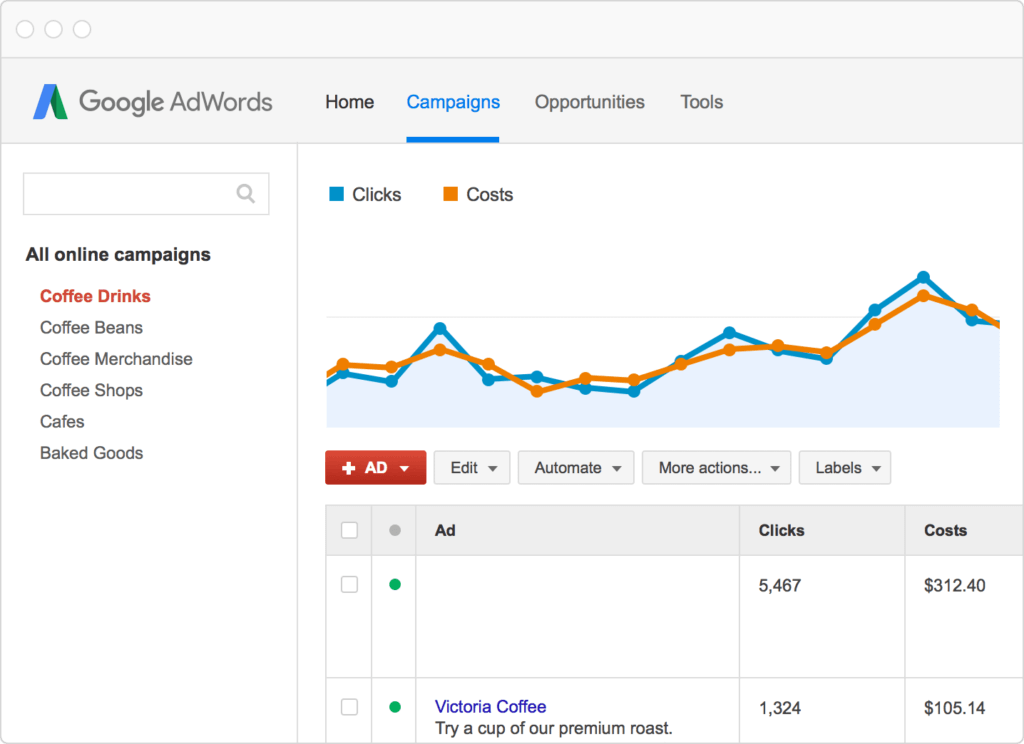 تبلیغات گوگل ادروردز