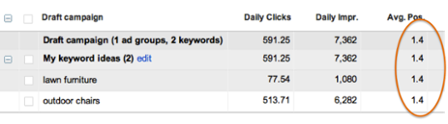 average position - چگونه در گوگل تبلیغ کنیم: راهنمای سریع برای تبلیغات در گوگل