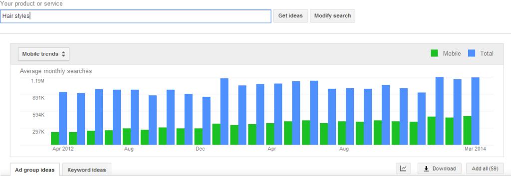 گرایشات موبایل در گوگل کیورد پلنر