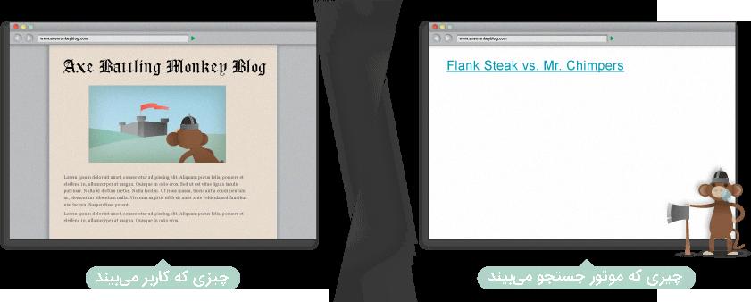 سایت در موتورهای جستجو