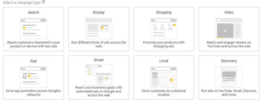 انواع کمپین های تبلیغاتی گوگل ادز + مزایا و ویژگی های آنها