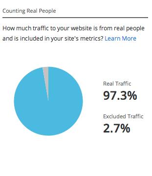 شمارش ترافیک واقعی