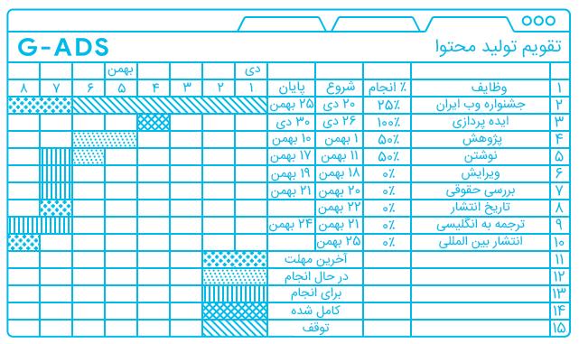 تقویم تولید محتوای حرفه ای