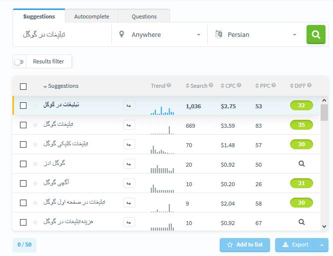 یافتن کلمات کلیدی در سایت kwfinder