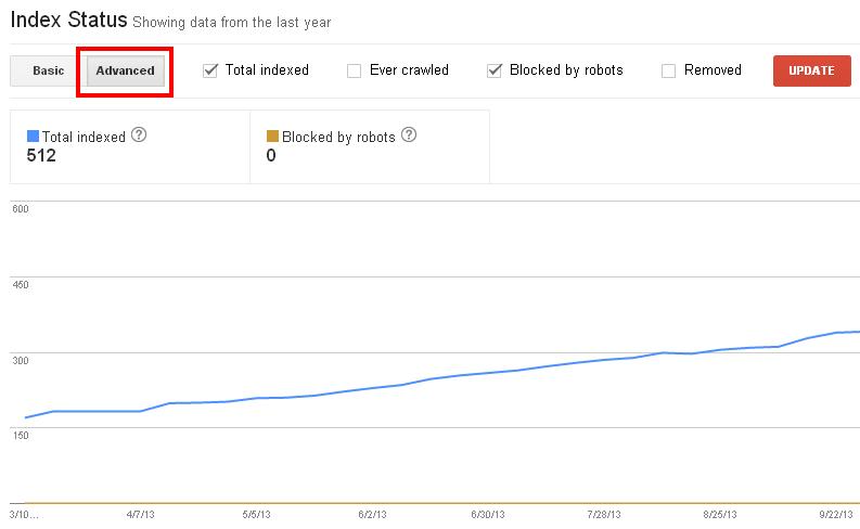 اطلاعات ایندکس در گوگل وبمستر تولز