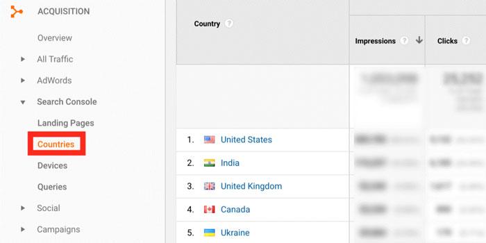 اطلاعات کشورها در گوگل سرچ کنسول