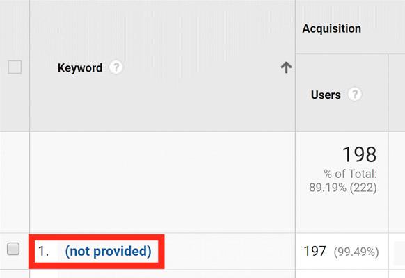 تنظیمات اتصال گوگل آنالتیک به گوگل سرچ کنسول