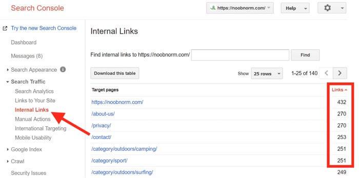 Internal Links