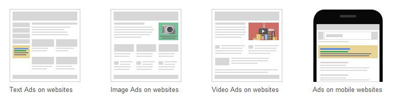 انواع تبلیغات display