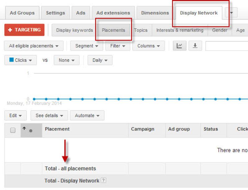 تنظیمات هدف گذاری محتوایی در تبلیغات Display