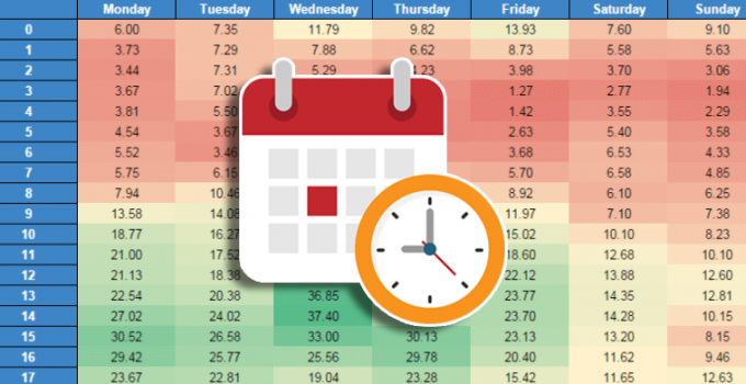 اسکریپت زمان بندی و تغییر قیمت گوگل ادز