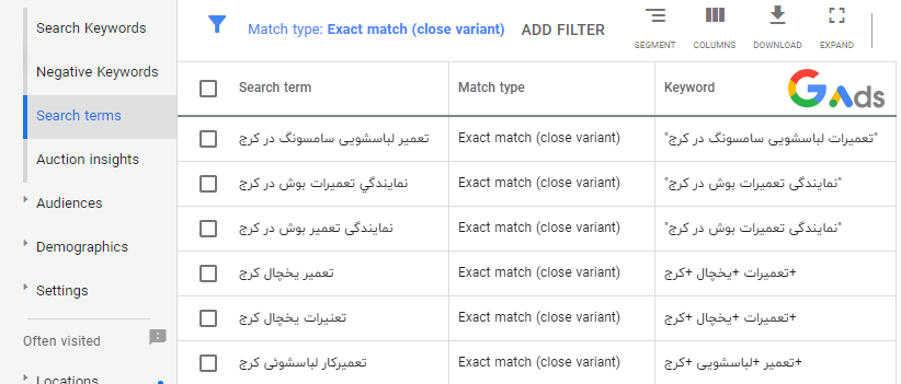 close variant search terms