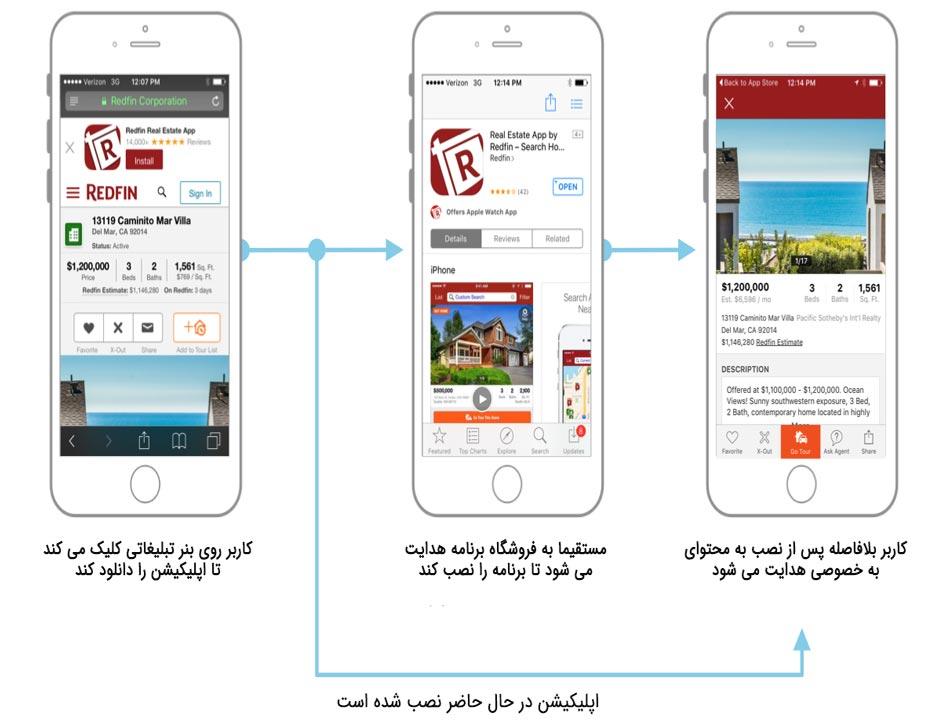 لینک سازی عمیق در اپلیکیشن