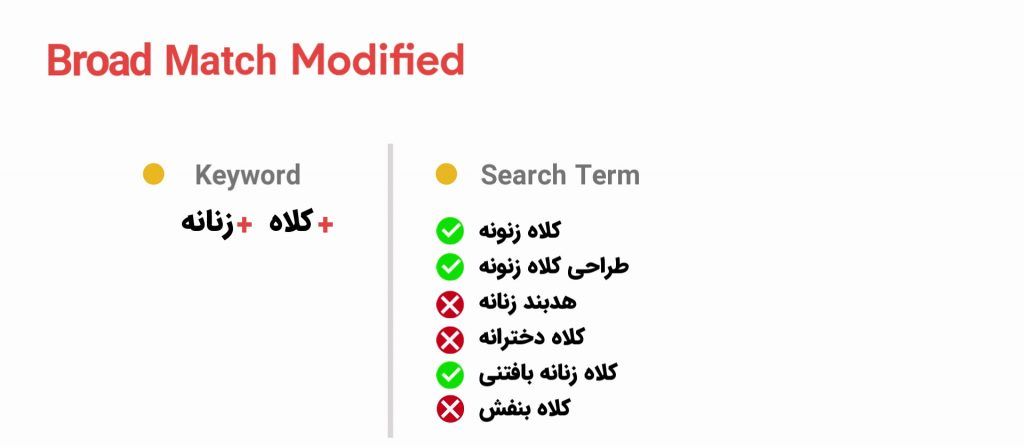 انطباق modifier broad match در گوگل ادز