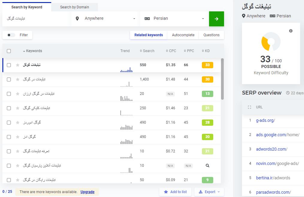 پیدا کردن کلمات کلیدی گوگل ادز در ابزار Kwfinder