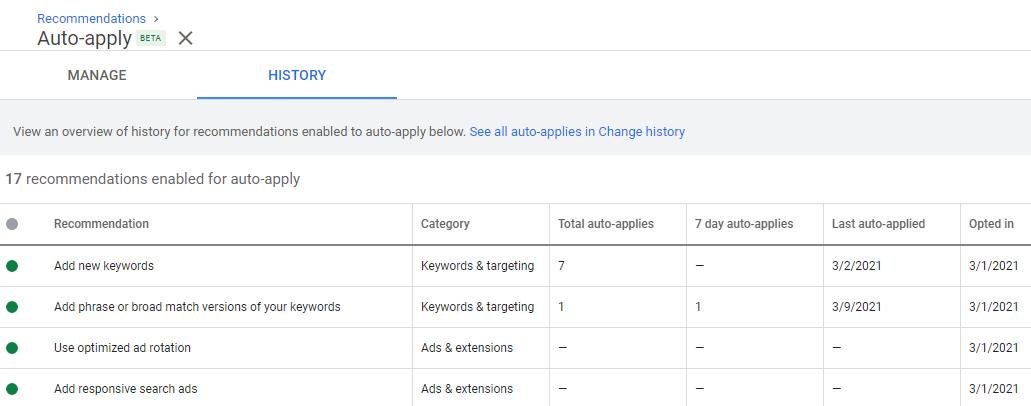 تاریخچه پیشنهادهای گوگل ادز که سرخود اجرا شده اند