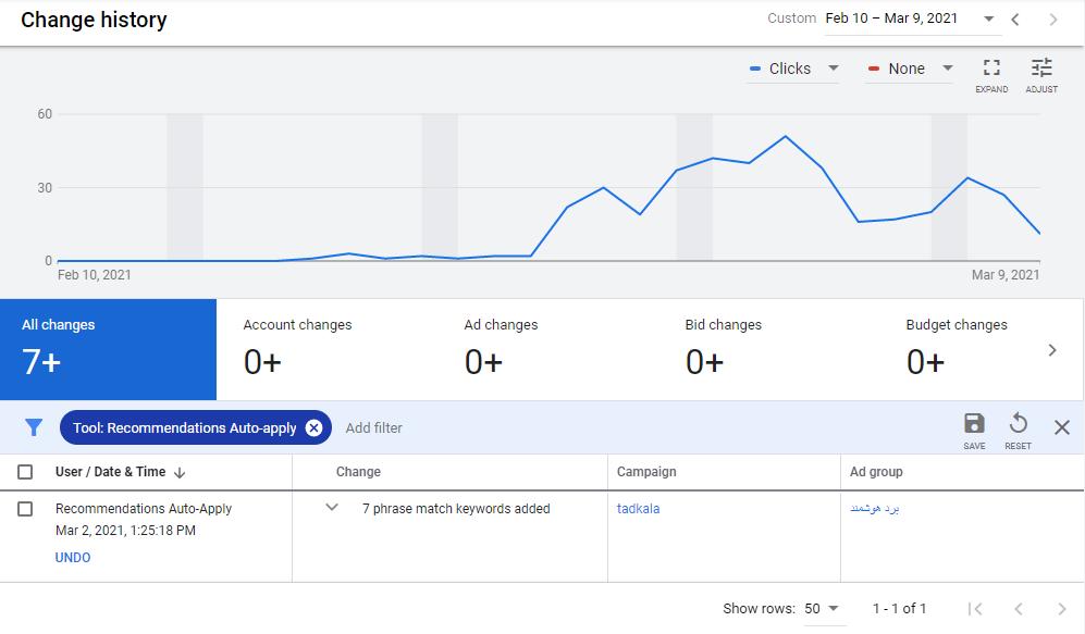 پیشنهادات خودکار اعمال شده در بخش Change History گوگل ادز