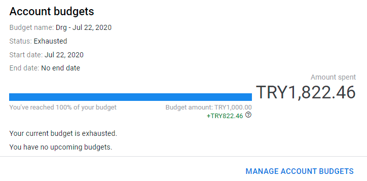اتمام بودجه گوگل ادز