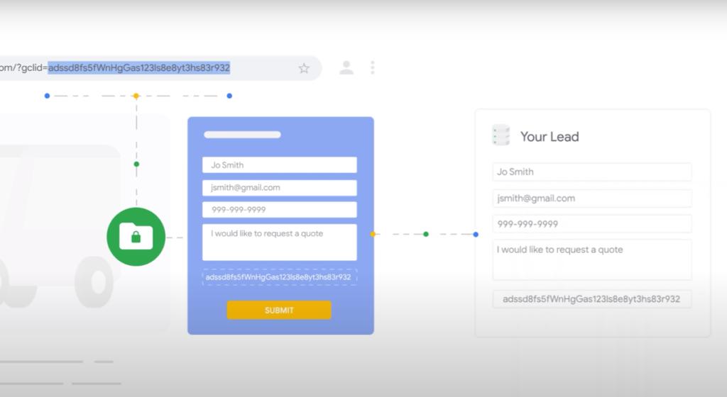 آفلاین کانورژن در گوگل ادز چگونه کار میکند؟ آفلاین کانورژن gclid