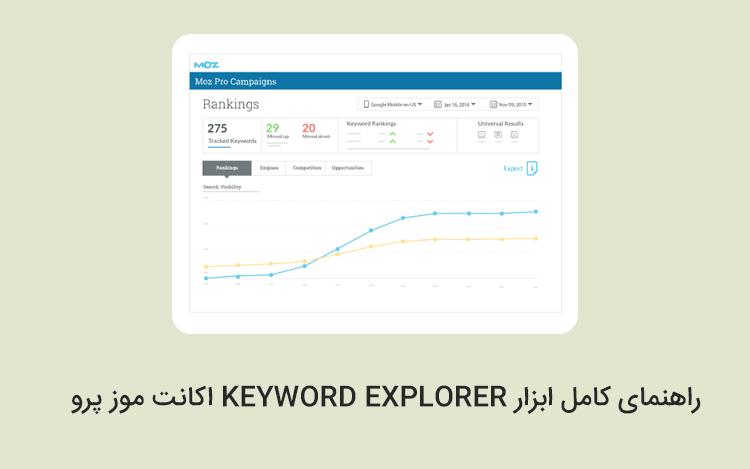 راهنمای ابزار keyword explorer