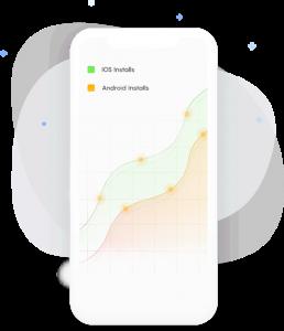 افزایش نصب اپلیکیشن
